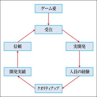 2010_0705_01_2